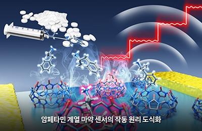 화학 김기문∙화공 오준학 공동연구팀, 분자인지와 유기반도체 소자 기반 고감도 휴대용 마약 센서 개발